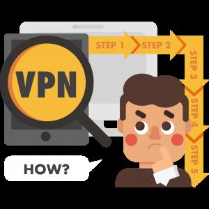 Beginner's guide to VPN